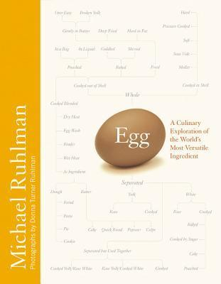 Egg: A Culinary Exploration of the Worlds Most Versatile Ingredient Michael Ruhlman