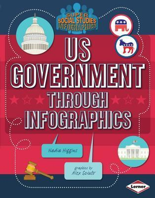 Us Government Through Infographics Nadia Higgins