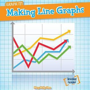Making Line Graphs  by  Mary Molly Shea