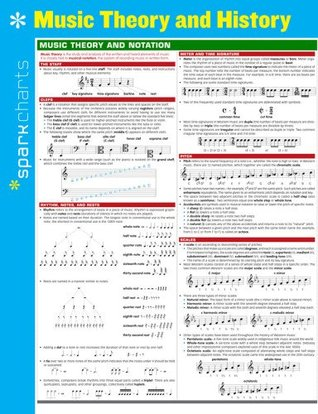 Music Theory and History SparkCharts SparkNotes