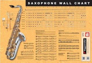 Mel Bays Saxophone Wall Chart  by  Mel Bay Publications Inc