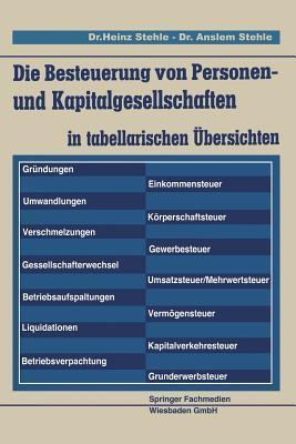 Der Erfolgreiche Gmbh-Geschftsfhrer  by  Heinz Stehle