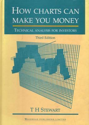 How Charts Can Make You Money  by  T H Stewart