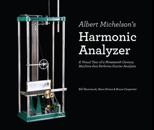 Albert Michelsons Harmonic Analyzer: A Visual Tour of a Nineteenth Century Machine That Performs Fourier Analysis  by  Bill Hammack