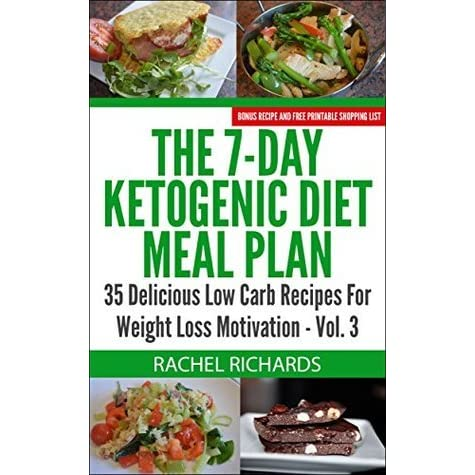 Ketogenic Diet Open Discussion   All About Ketogenic Diet