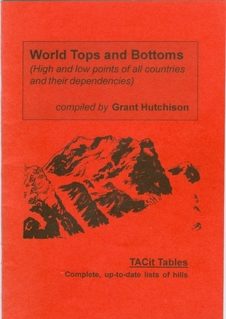 World Tops and Bottoms  by  Grant Hutchison