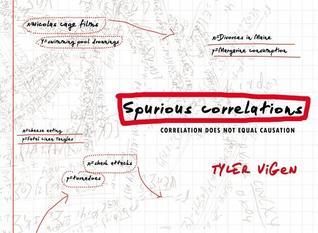 Spurious Correlations  by  Tyler Vigen