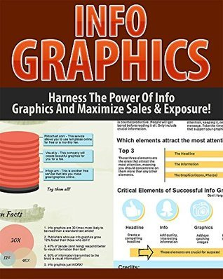 Info Graphics  by  Michael Ray