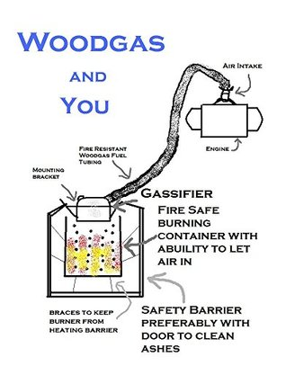 Woodgas and You: Building your own extremely simple wood gasification system out of parts you have laying around  by  Michael Butt