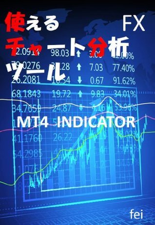 FX Tools for Chart Analize Fei