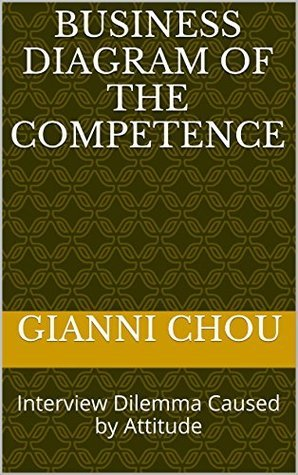 Business Diagram of The Competence: Interview Dilemma Caused Attitude by Gianni Chou