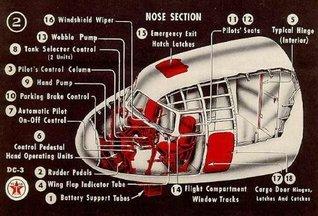 DC-3/Dakota Lubrication Charts  by  Henry M Holden