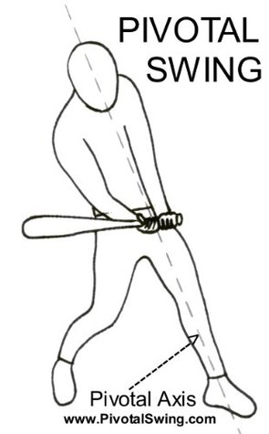 Pivotal Swing - How to Fundamentally Improve the Game of Baseball  by  Roger Hart