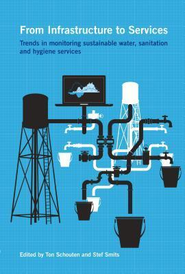 From Infrastructure to Services: Trends in Monitoring Sustainable Water, Sanitation and Hygiene Services  by  Ton Schouten