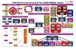 PMP Exam Preparation Placemat  by  Martin C. VanDerSchouw