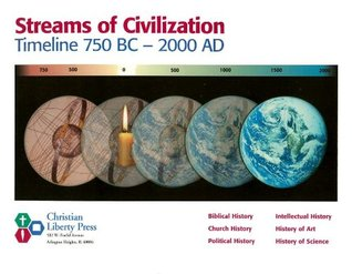 Streams of Civilization Timeline, 750 B.C.-2000 A.D.  by  Christian Liberty Press