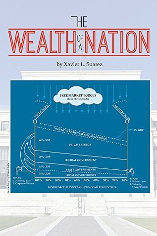 The Wealth of a Nation  by  Xavier L. Suarez