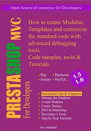 PrestaShop MVC For Developers (PrestaShop for Developers Book 2) Alex Manfield