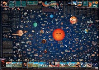 Childrens Solar System Map  by  Dinos