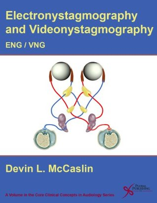Electronystamography/Videonystagmography Devin Lochlan McCaslin