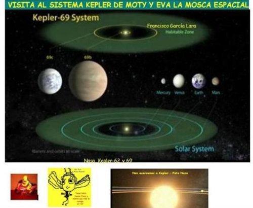 Visita al Sistema Kepler de Moty y Eva la mosca espacial (Ciencia Ficción nº 5)  by  Francisco Garcia Lara