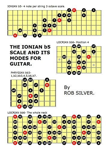 THE IONIAN b5 SCALE AND ITS MODES FOR GUITAR. (Basic Scale Guides for Guitar. Book 6)  by  Rob Silver