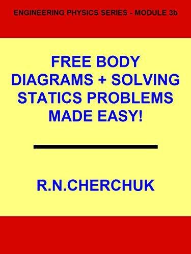FREE BODY DIAGRAMS - SOLVING STATICS PROBLEMS MADE EASY! (ENGINEERING PHYSICS SERIES - Module 3b) R.N. Cherchuk