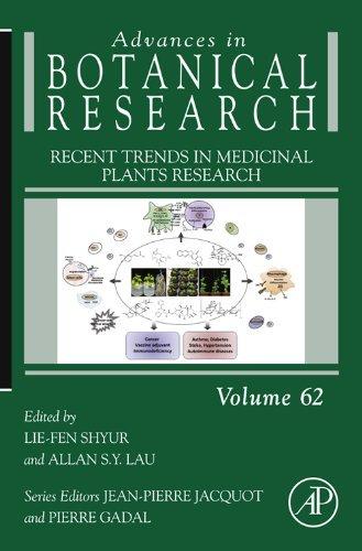 Recent Trends in Medicinal Plants Research: 62 Lie-Fen Shyur
