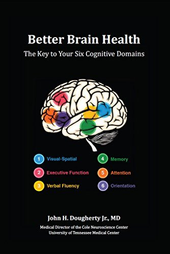 Better Brain Health: The Key to Your Six Cognitive Domains John H. Dougherty Jr. MD