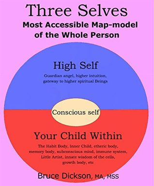 Three Selves, Most Accessible Map-model of the Whole Person (Best Practices in Energy Medicine Book 0)  by  Bruce Dickson