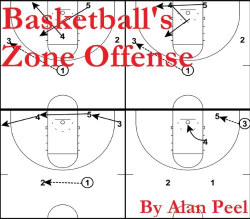 Basketballs Zone Offense Alan Peel