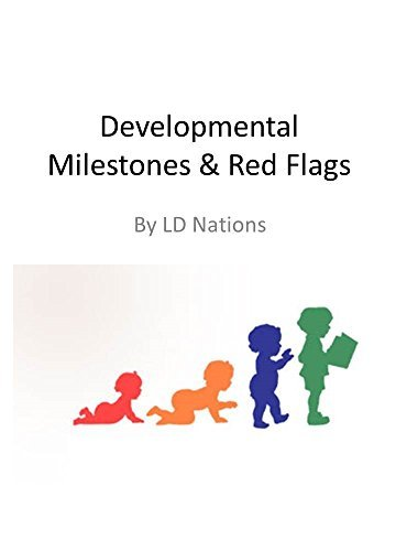 Developmental Milestones and Red Flags  by  LD Nations