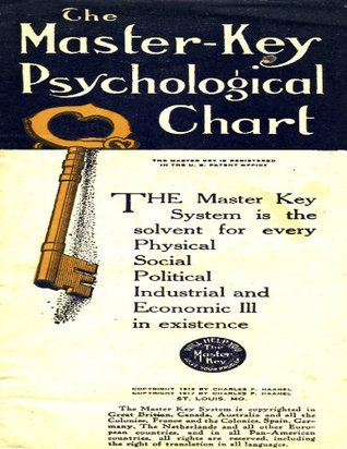The Master Key Psychological Chart: A Helpful Compliment to Charles F. Haanels The Master Key System Charles F. Haanel