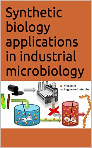Synthetic biology applications in industrial microbiology Various Authors