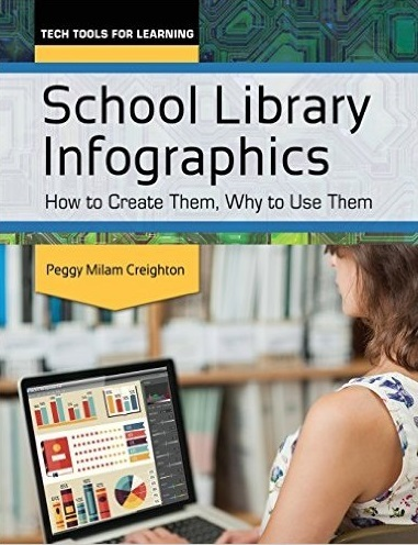 School Library Infographics: How to Create Them, Why to Use Them  by  Peggy Milam Creighton