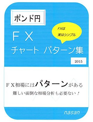 A pound yen FX The chart pattern collection: FX is simple actually  by  nasan