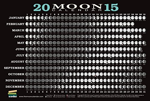 2015 Moon Calendar Card (20 pack): Lunar Phases, Eclipses, and More! Kim Long