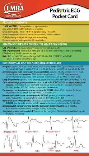 Pediatric ECG Card  by  MD Ashley Strobel