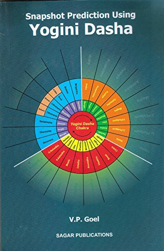 Snapshots Prediction Using Yogini Dasha  by  V.P. Goel