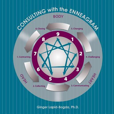 Consulting with the Enneagram Ginger Lapid-Bogda