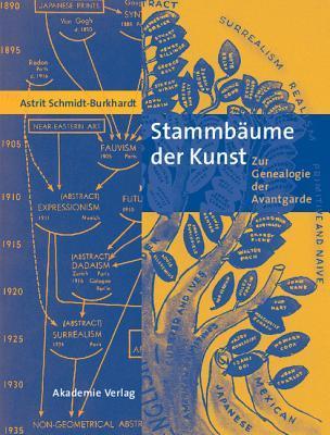 Stammbaume Der Kunst: Zur Genealogie Der Avantgarde Astrit Schmidt-Burkhardt