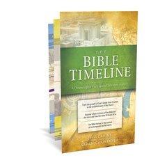 The Bible Timeline Chart New Verison  by  Jeff Cavins