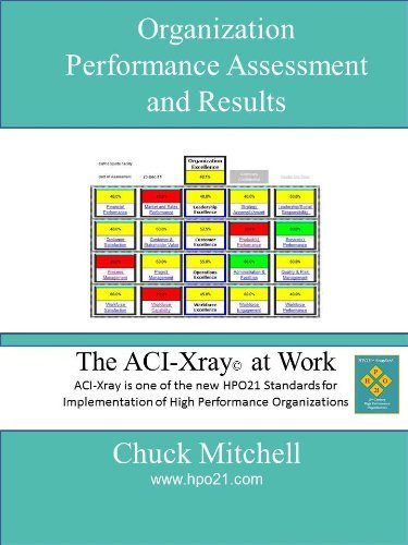 Organization Performance Assessment and Results (HPO21 High Performance Systems) Chuck Mitchell