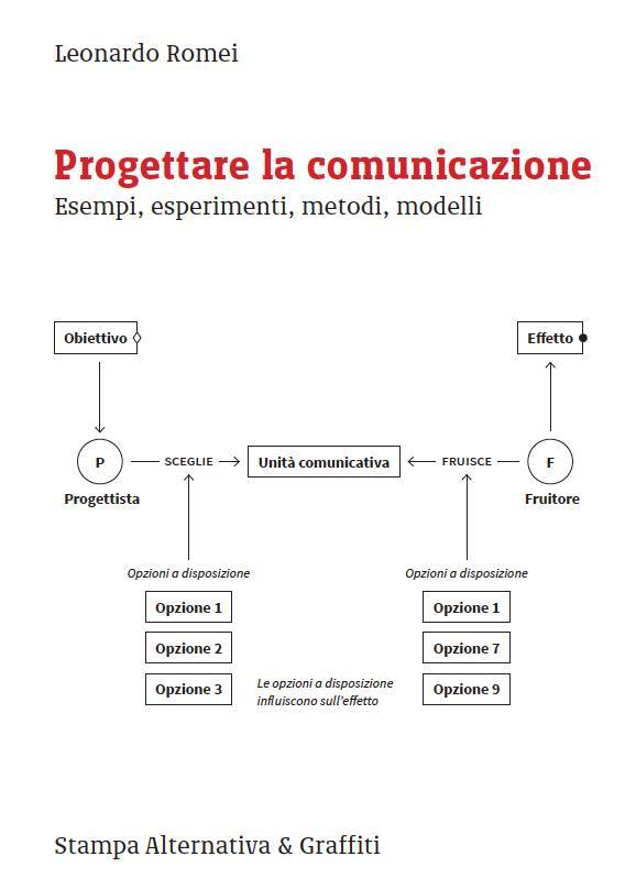 Progettare la comunicazione. Esempi, esperimenti, metodi, modelli  by  Leonardo Romei