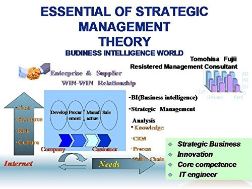 ESSENTIAL OF STRATEGIC MANAGEMENT CONCEPT (NEW): BUSINESS INTELLIGENCE Tomohisa Fujii