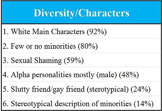 photo DiversityCharacters_zpsxgrklrvz.jpg